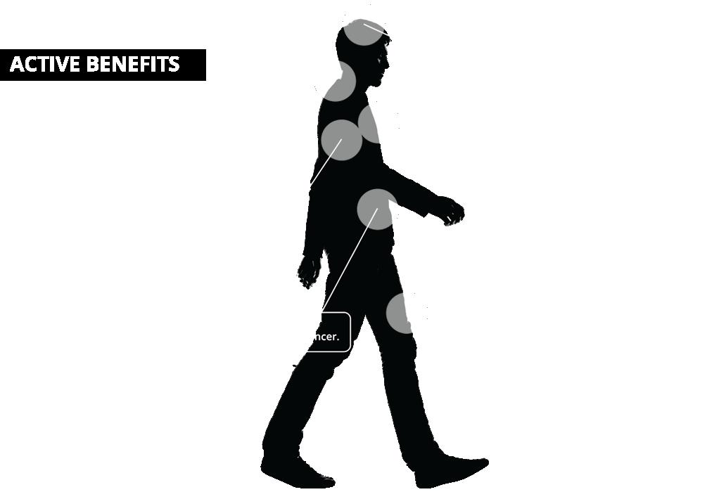 Active Benefits Infographic